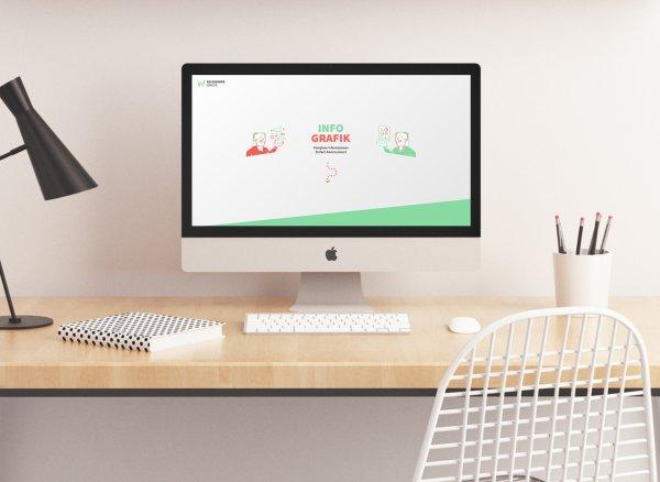 Webdesign für das Designbüro Jünger in Essen